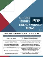 Unidad 1. Programación por Metas (Parte 3)