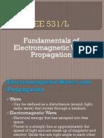 Electromagnetic Wave Fundamentals