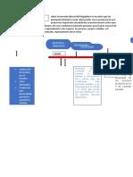 desarrollo guia #1 derechos fundamentales en el trabajo.docx