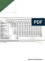 Flipkart solution-20191214161149