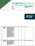 Projekty Złożone w Ramach VII Edycji Budżetu Obywatelskiego