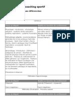 FichePED-COACHING1.pdf