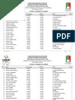 Sorteo de Jurados REACO YBA 27072018.pdf