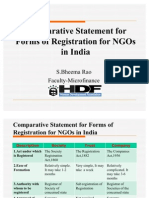 Comparative Table for for Forms for Registration for NGOs in India