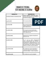 NORMATIVIDAD DIPSE.pdf