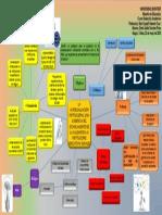 CONSTRUYENDO ANDAMIOS DE UN ESCRITO.pdf