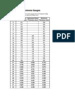 aluminum thickness_sheet metal gage1.pdf