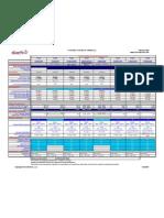 FortiGate_Firewall_Comparison