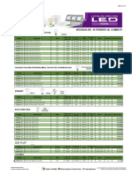 LISTA DE PRECIOS LEDS 14 Febrero al 15 Marzo.pdf