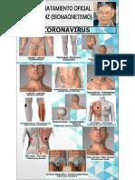 Tratamiento oficial Coronavirus