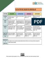 Rúbrica-de-evaluación-del-diario-de-aprendizaje