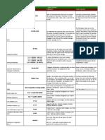 PMP_Formulas