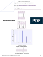 Corrigé de l'exercice 9 de statistique descriptive