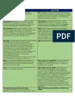 Cuadro Comparativo Ley 25520 y Ley 27126