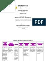 MATRIZ DE IMPACTO EN LAS POLITICAS ECONOMICAS ACTIVIDAD 5