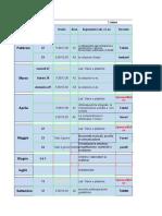 nuovo programma artiterapie 2020-2021