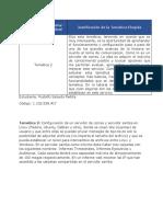 Tabla 1_Temática_Elegida_Rodolfo_Salcedo.docx