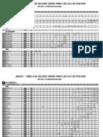 IPVA 2020 - Publicação DOE IMESP - Anexo I - Tabela de Valores Venais.pdf