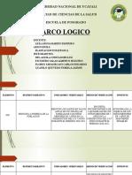 MARCO LOGICO TRABAJO DE MAESTRIA