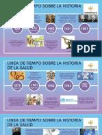 LINEA DE TIEMPO SOBRE LA HISTORIA DE LA SALUD