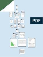 Mapa conceptual programacion entera Yeison Otalvaro