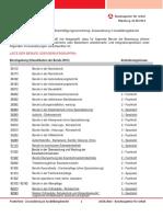positivliste-berufsausbildung-data