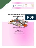 Tipos de investigación (cuadro comparativo)