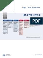 DQSHolding_812E1-_-High-Level-Structure-ISO-27001