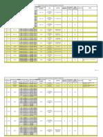 005-WPL-26-002_33kV Line-2(D2) Control Cable Sch. & Term..pdf