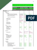 Découpage-détaillé-Sage-100cloud-Gestion-Commerciale-3.10.pdf