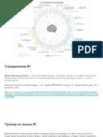 176 когнитивных искажений.pdf