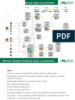 Western Student Outbreak Alpha Visualization