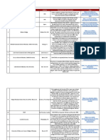 MBA without GMAT - MBA without GMAT.pdf