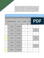 Ficha-directivos-Seg- 18 al 22 de mayo