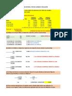 PARIDAD DE INTERES, TIPO DE CAMBIO E INFLACIÓN.xlsx