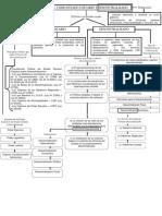 306697273-El-Peru-Como-Estado-Unitario-y-Descentralizado.pdf