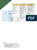 CLASIFICACION DE ROCAS IGNEAS(MAFICOSY FELSICOS)_RIVERA,SOTO,VALDERRAMA
