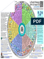 RUEDA PEDAGOGIA_pdf