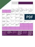 ESP project 1 calendar .docx