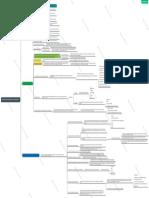 mapa sinoptico, introduccion a la gestion