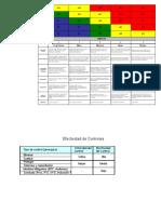 Matriz_de_riesgos_Sierra_Gorda