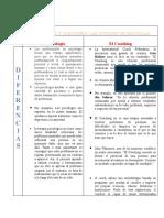 CUADRO COMPARATIVO DE PSICOLOGÍA Y COACHING