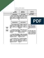matriz de variables de estudio hacia los objetivos y problemas