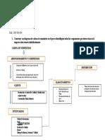 CADENA DE SUMINISTROS (1)