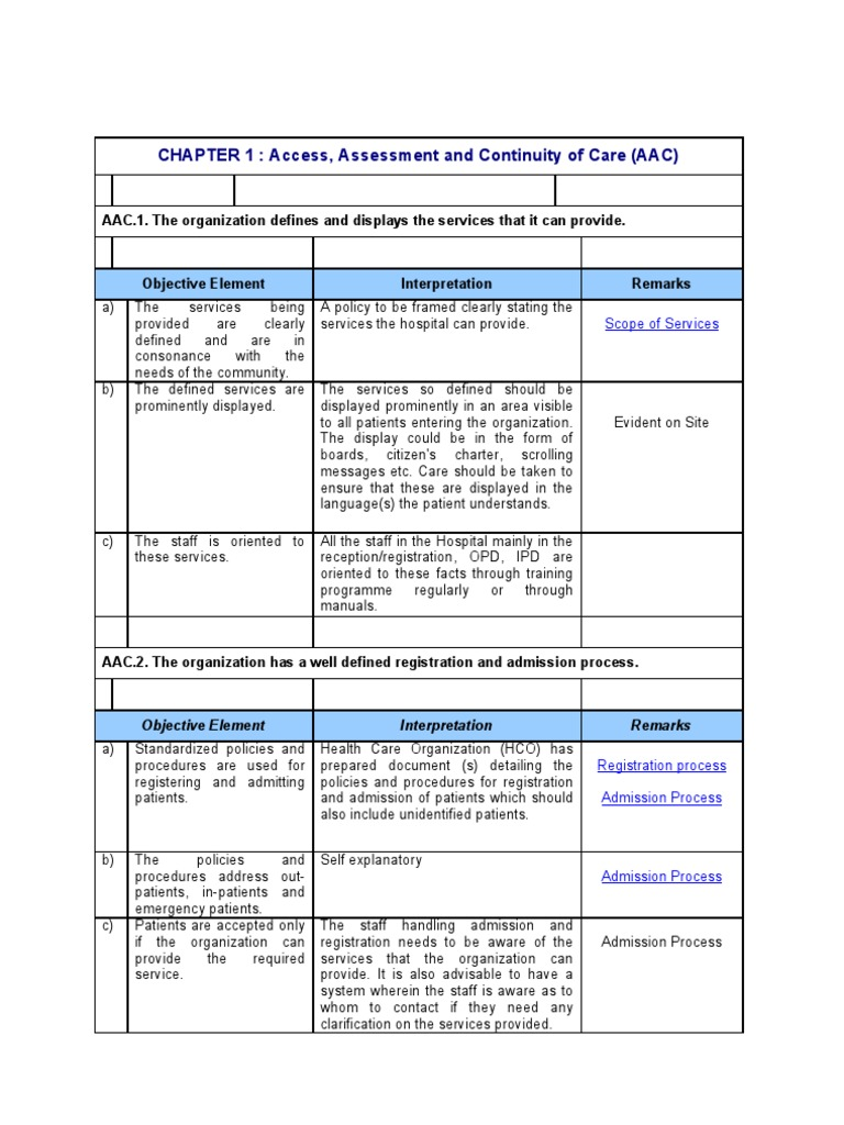 nabh manual surgery cardiopulmonary resuscitation rh scribd com
