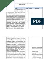 Revisión de estandares de habilitación Mxs y DM yuly fajardo (3)