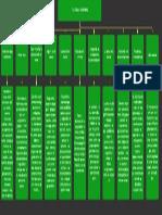 Zonas erroneas.pdf