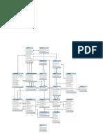 diagrama de flujo registro hotel pdf