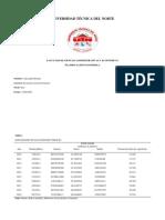 Alexander Briones_ Prinicipales indicadores_13-09-2020