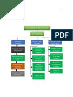 Actividad 2 punto C.pdf